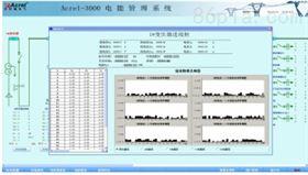 安科瑞Acrel-3000电能管理系统