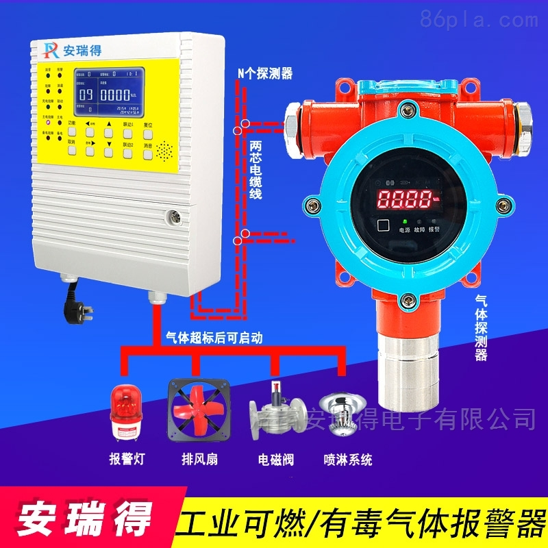 炼铁厂车间氢气探测报警器