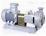 進口可調間隙研磨泵轉子泵(進口品牌)
