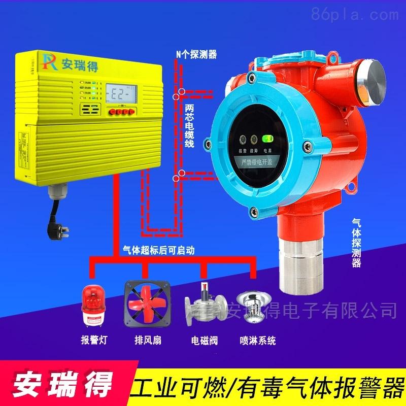 工业用二甲基甲酰胺气体浓度检测仪