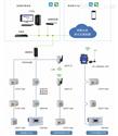 AcrelCloud-3100AcrelCloud-3100 高校宿舍预付费电控系统