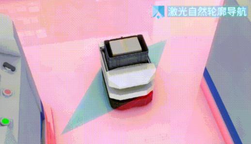 仙知小�n堂|激光�Ш揭��C器人的工作原理