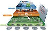 仙知機器人成為三菱e-F@ctory Alliance重要合作伙伴,共同賦能智造